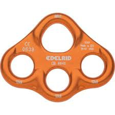 Placa Multianclajes Edelrid Mini Rig