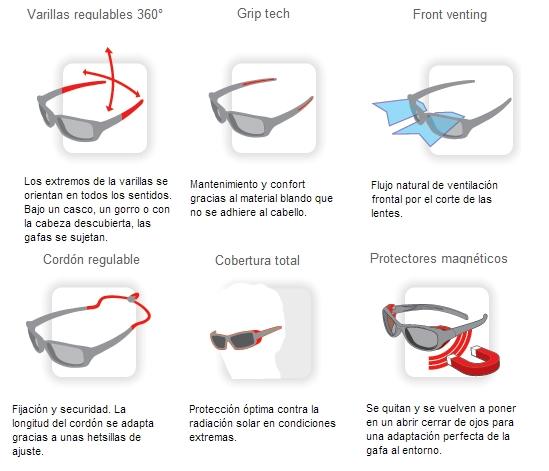29f0245e92 Grip al final de las patillas que asegura la posición de las gafas.